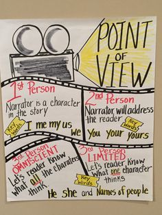 Point of View anchor chart (Movie Theme) Reading Lessons, Reading Skills, Writing Skills, Narrative Writing, Reading Strategies, 6th Grade Reading, 6th Grade Ela, Fourth Grade, Teaching Writing
