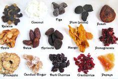 http://www.familieoghelse.no/wp-content/uploads/2012/06/T%C3%B8rket-frukt-og-vannkefir2.jpg