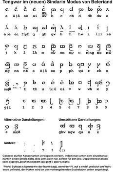 schriftzeichen elbisch - Google-Suche