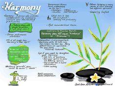 Harmony #strengthsfinder www.rockyourstrengths.com
