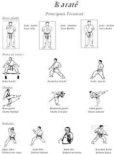 Técnicas Básicas do Karate