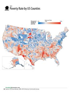 Poverty Rate in the US
