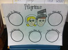 """The First Thanksgiving """"pilgrims"""" chart"""
