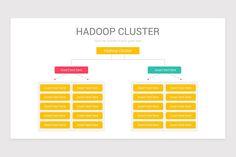 Hadoop Architecture PowerPoint Diagram Insert Text, Color Themes, Diagram, Templates, Architecture, Arquitetura, Stencils, Vorlage, Architecture Design