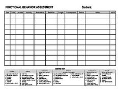 Special Education Data Sheets (Behavior Only)