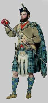 Clan Name Scottish Highlands MacKay | clan MacKay highlander painting