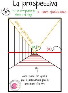 corso-di-disegno-la-prospettiva