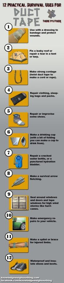 Duct tape - 12 survival uses