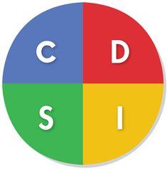 Personlighetstest färger - Är du Röd, Gul, Grön eller Blå? Motivation, Education, Logos, School, Inspiration, Experiment, Tutorials, Lifestyle, Random