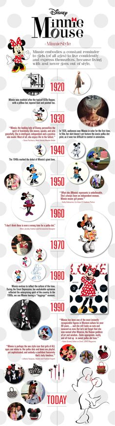 Minnie Mouse has always been part mouse, part fashionista. Minnie's lady-like and sophisticated style has kept her classically beautiful over the years. She's been a leading lady from 1920 to date, evolving with each culture. This timeline shows her evolution over the years; changing with the times, but always maintaining her signature style