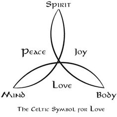 celtic love knot. Symbolic and meaningful as part of their monogram design.