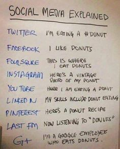Funny pictures about Social Media explained simply. Oh, and cool pics about Social Media explained simply. Also, Social Media explained simply. Marketing Digital, Inbound Marketing, Social Media Marketing, Social Networks, Internet Marketing, Online Marketing, Marketing Ideas, Business Marketing, Social Business