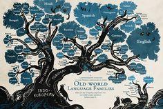 Language Family Tree_Cropped Old World Language Families European Languages, World Languages, Foreign Languages, English Romance, Web Comic, German English, Spanish English, Learning Spanish, Spanish Activities