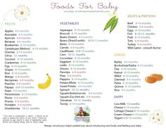 Age Appropriate Foods For Baby separated by food type. This made all the difference in taking the worry out of what to feed my child.