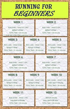 "motivationtobecomefit: "" Good plan for beginners! I'm going to to start using this next week:) """