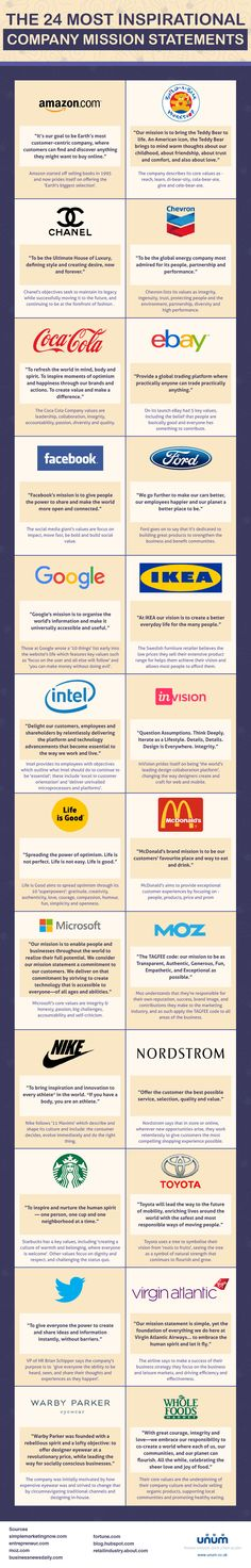 24 inspirational company mission statements | Marketing Interactive
