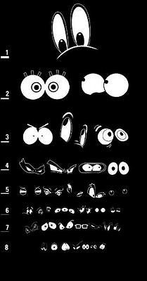 Framed print - #cartoon eye's eye chart (picture #poster art optician #glasses ,  View more on the LINK: http://www.zeppy.io/product/gb/2/221991301591/