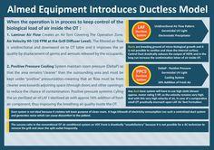 Almed Equipment Presentation Slide 2