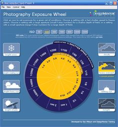 photography exposure wheel