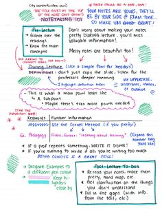 wonderfullifee: How I tackle notes. Yeah I know...: the energy of the mind is…