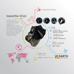 Loparite was first described for an occurrence in the Khibiny and Lovozero massifs, Kola peninsula and northern Russia. #science #nature #geology #minerals #rocks #infographic #earth #loparite-(Ce) #loparite #kola #russia #khibiny #lovozero
