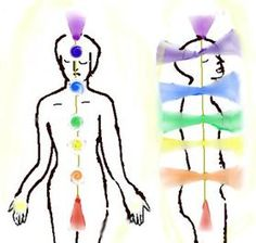 Healing Circle - Cleansing Your Chakras – How to Cleans Chakras
