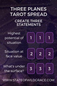 This three planes spread provides an overview of 3 different planes of situational experience. 3 rows of 3 cards each create 3 statements.