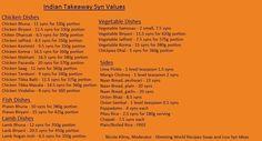 Slimming World Recipes, Biryani, Vegetable Dishes, Healthy Recipes, Vegetables, Healthy Eating Recipes, Veggie Food