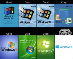 What to expect from Windows 8