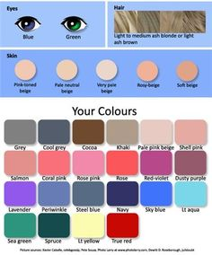 Light Summer has:  You are cool-toned and very delicate.  Your eyes are blue or green .  Your hair is light to medium ash blonde or light ash brown.  Skin is pale neutral beige or soft beige with pink undertones.