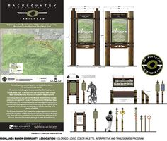 Highlands Ranch Community Association Interpretive and Trail Signage