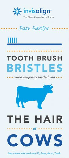 Thankfully toothbrush bristles have evolved. #Invisalign #Fact