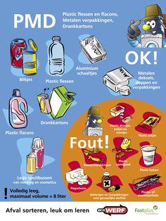 afval sorteren - Google zoeken Primary Education, Primary School, Teaching, Projects, Pictogram, Sticker, Classroom, Fruit, Carnival
