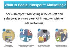 """Let me show you how easy it is to make money with your free Wi-Fi. Customers can log on to your free Wi-Fi using their social media platforms like Facebook, Google, Twitter and Linked  In. Once connected , visitors can be directed to"""" Like"""" your business, post pictures of the events to Pinterest, enter  contest to win prizes, redirected to your advertisers landing page and create reviews on products.  www.freehotspotzone.com"""