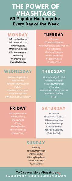 Hastag Instagram, Instagram Feed, Social Media Content, Social Media Tips, Hashtag Quotes, Social Media Marketing Business, Business Hashtags, Business Tips, Popular Hashtags