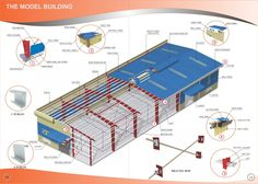 Nha-thep-tien-che-QSB_mo-hinh-nha-xuong Warehouse Layout, Warehouse Project, Warehouse Design, Factory Architecture, Architecture Plan, Warehouse Management, Modern Office Design, Industrial Architecture, Metal Working Tools