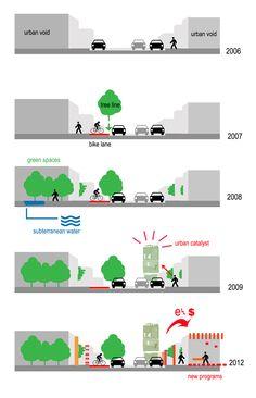 ECOLOGICAL RECONFIGURATION OF AN URBAN CENTER | ecosistema urbano . portfolio