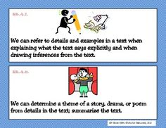 Common Core Standards Posters for Fourth Grade Reading Literature