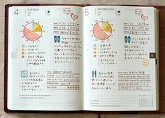 [Hobonichi] What an incredibly organized, visually striking planner page! I particularly love the clock pie chart, and the little chicken at the upper corner. (just image; no link)