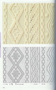 Knitted pattern for blouse