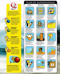 Qué hacer antes,durante y después de un Huracán