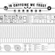 """The """"In Caffeine We Trust Poster"""" lets you track your monthly coffee consumption on a beautifully designed print. The poster is offset printed on 18×24 Strathmore 140 lb. acid-free heavy weight cold press watercolor paper with black ink."""