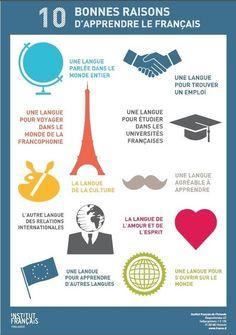 10 bonnes raisons d'apprendre le français