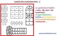 Periodic Table, Diagram, Album, Games, Words, Picasa, Kindergarten, First Class, Periodic Table Chart