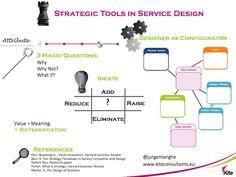Strategic tools in Service design - Blog - Kite Consultants