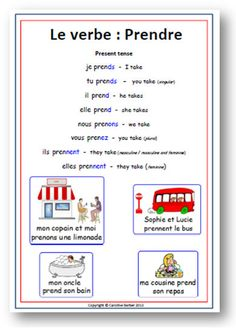 French Irregular Verb - Prendre - School Poster with Pronunciation