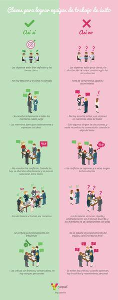 Claves para lograr un equipo de trabajo de éxito #infografia #infographic #rrhh