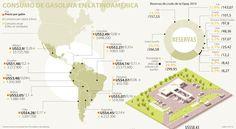 ¿Dónde se paga el galón de gasolina más caro en la región? Map, Venezuela, Location Map, Peta, Maps