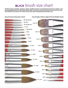 """""""Blick"""" brush size chart (there is no """"universal standard"""" and each brand may vary."""