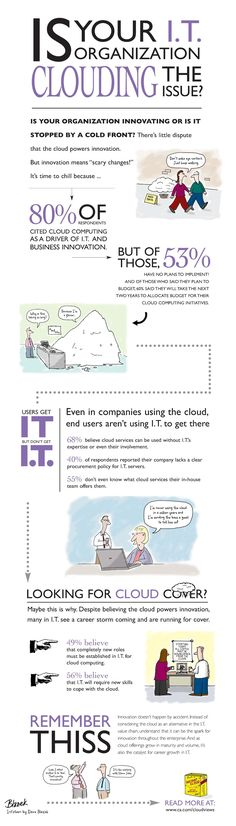 Is your I.T organization clouding the issue? #infographic